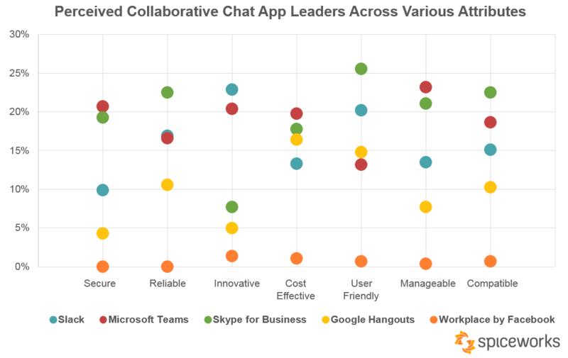 Chap_app_leaders