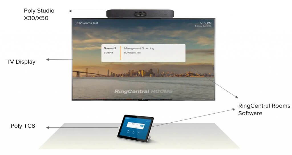 Poly-RingCentral